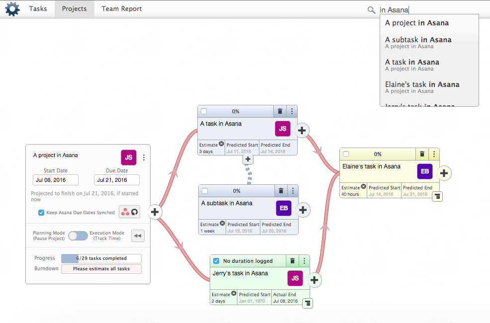 Visual workflow template screenshot